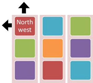 north west extention