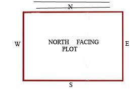 North Facing Home - House - Plot - Property Vastu - Vastuplus